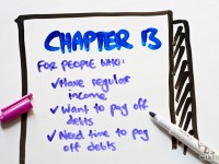 Chapter 13 tax debt